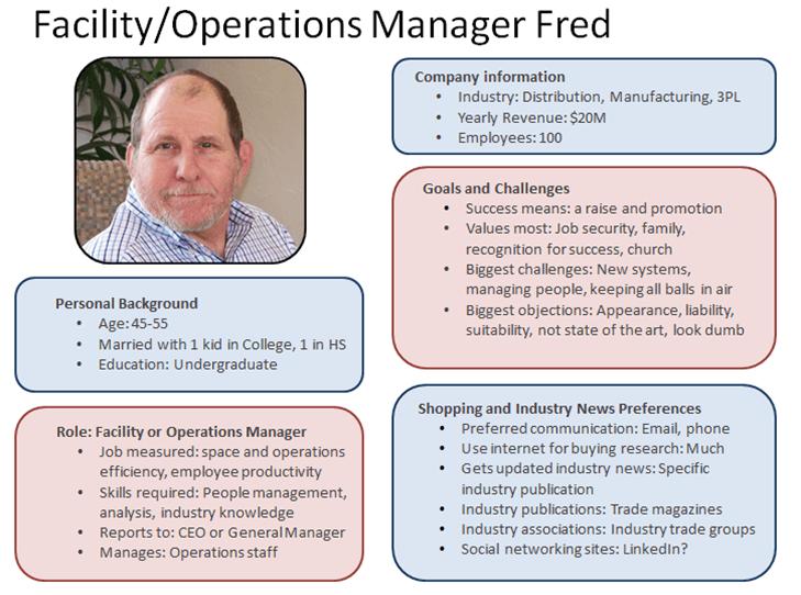 Pr Manager Job Description Fashion