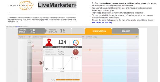IgnitionOne_Live-Marketer