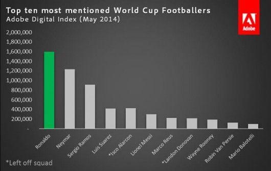 Mentions-Fußballer