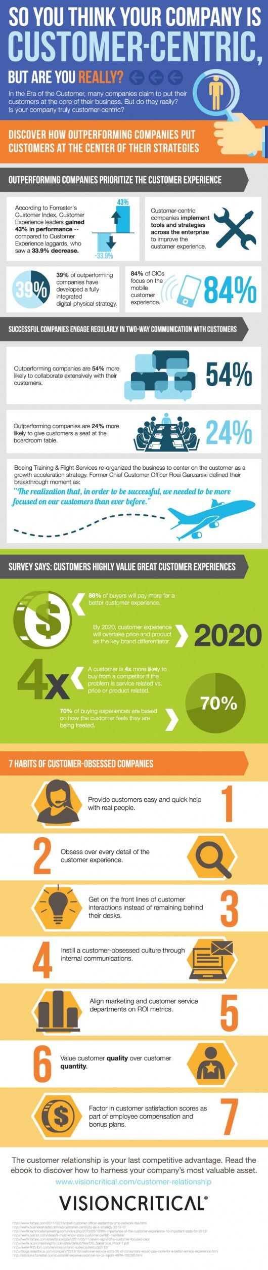 customer-centric-infographic