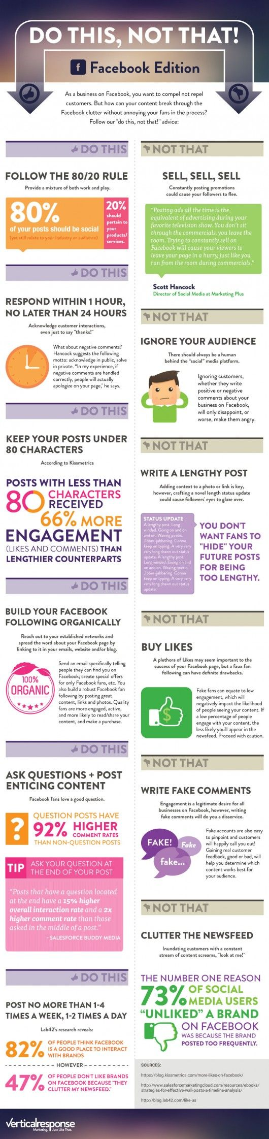 Facebook: Do's and Don'ts