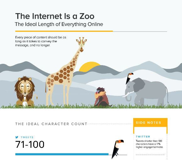The Internet Is a Zoo by buffer-preview