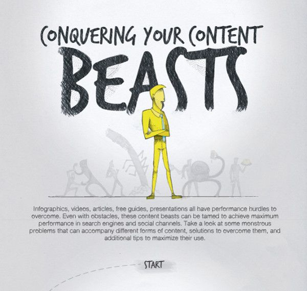conquering your content beasts by vertical measures preview