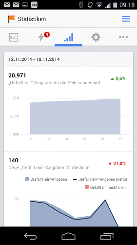 Facebook Seitenmanager
