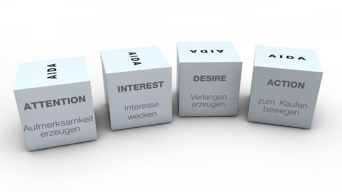 AIDA modell | OnlineMarketing.de