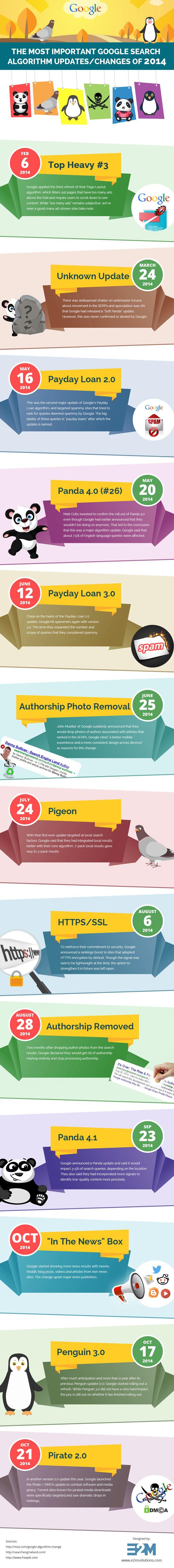 Infografik-von-E2M