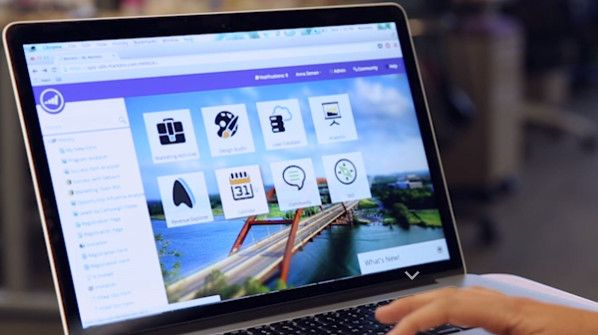 Marketo Software