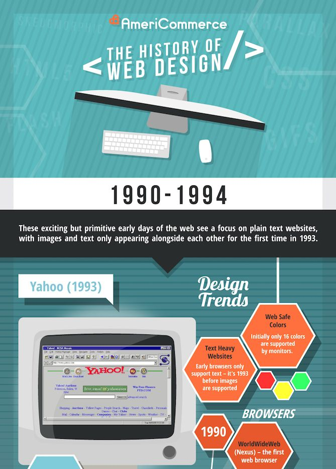 Web-Design-History-AmeriCommerce_small
