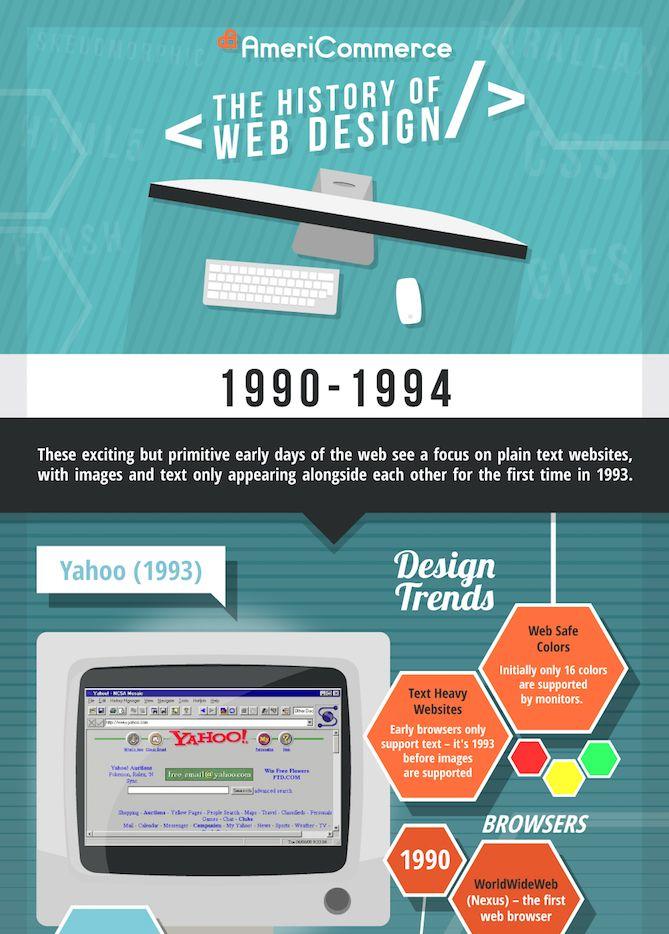 Web-Design-History-AmeriCommerce_small