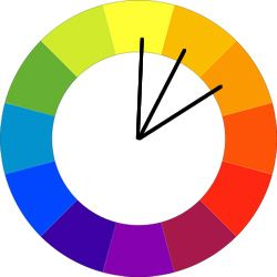 Psychology of Colors - Analogous