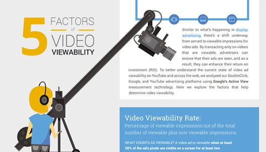 5-factors-of-video-viewability
