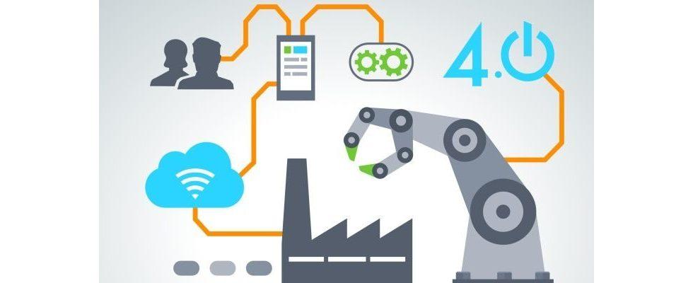 Infografik: Drei Aspekte für eine bessere Digital Strategie
