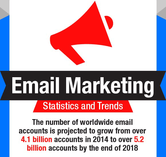 Email-Marketing-–-Statistics-and-Trends