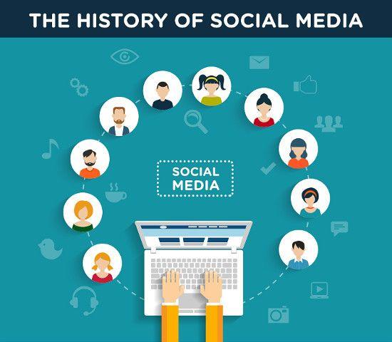 Social Media Geschichte