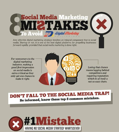 8 Social Media Marketing Mistakes to Avoid by Digital Marketing Philippines_Preview