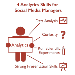 Marketing-Analyst_1