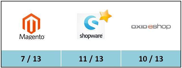 NEU_seo-shopsystem-vergleich-auswertung