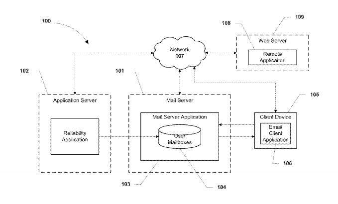 Google Patent: Zusammenhang zwischen E-Mail Marketing Ranking