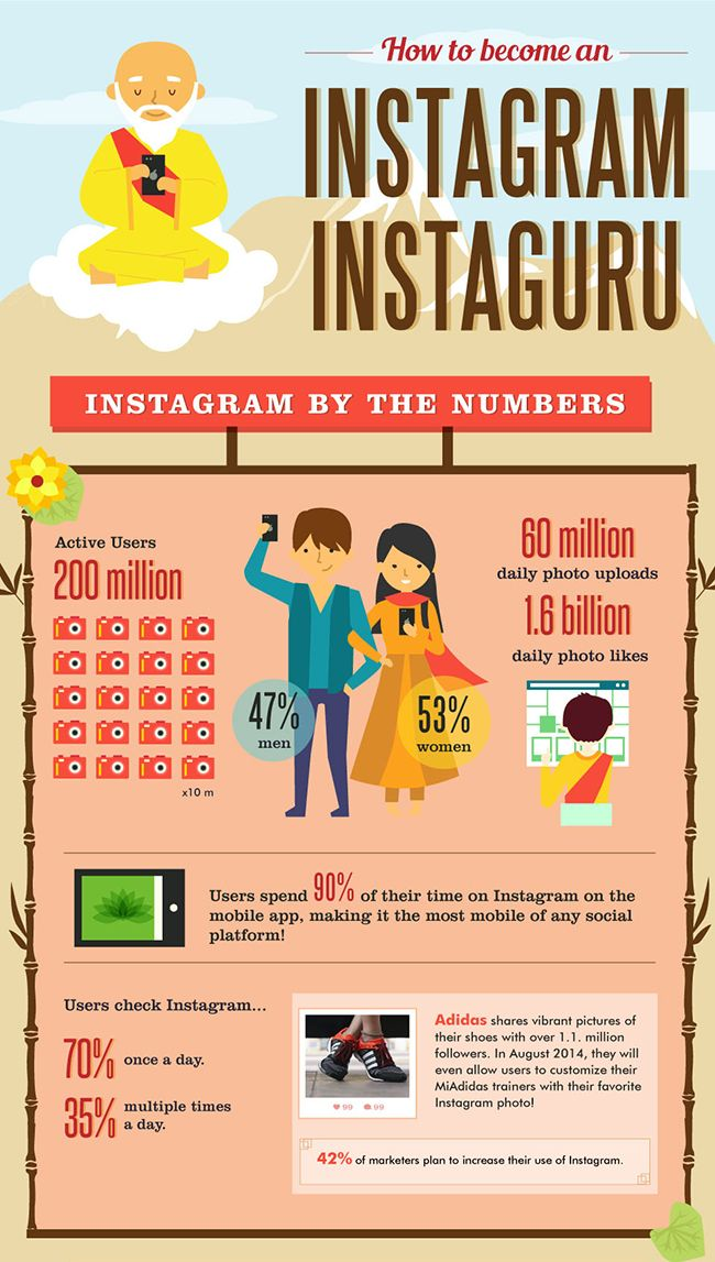 Instagram-Marketing-Infografik