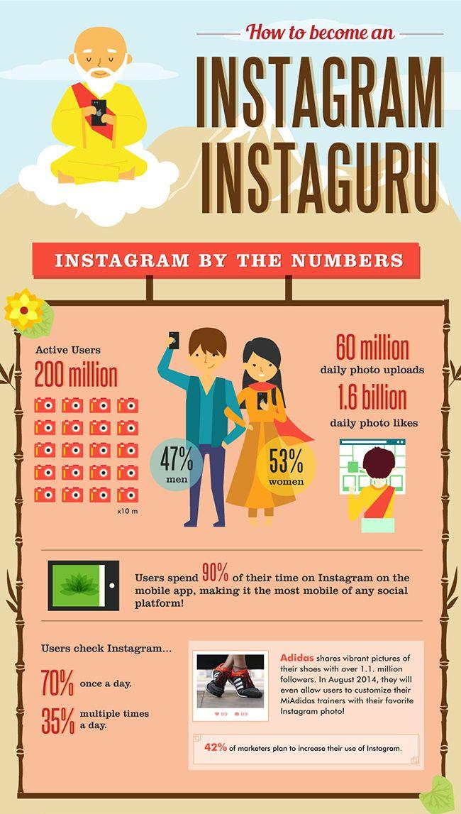 Instagram-Marketing-Infografik