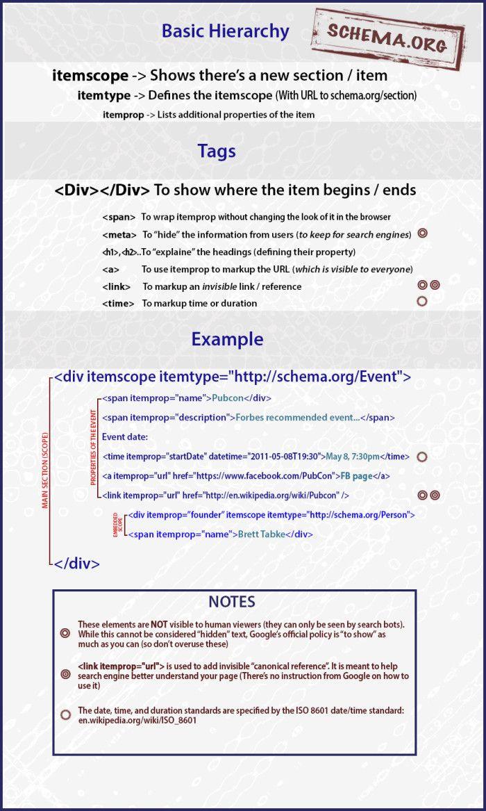 schema-cheatsheet