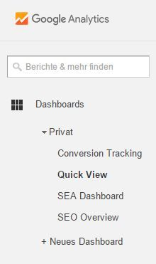 Dashboards in Google Analytics - Screenshot: Google Analytics