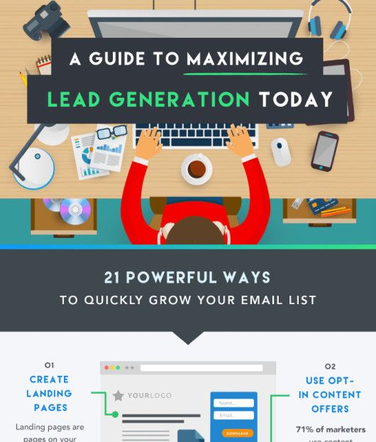 Infografik - A Guide To Maximizing Lead Generation Today_preview