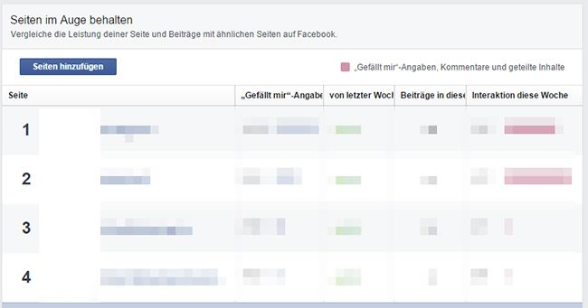 Screenshot @ Facebook