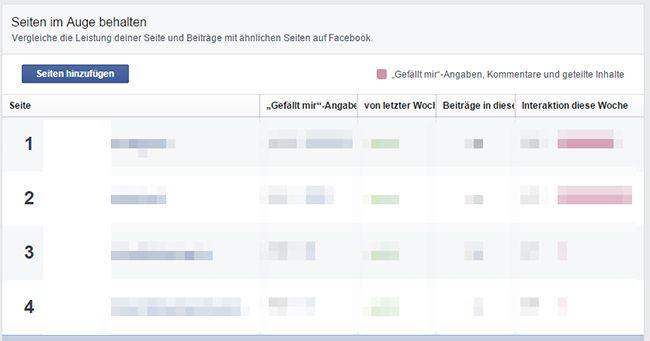 Screenshot @ Facebook