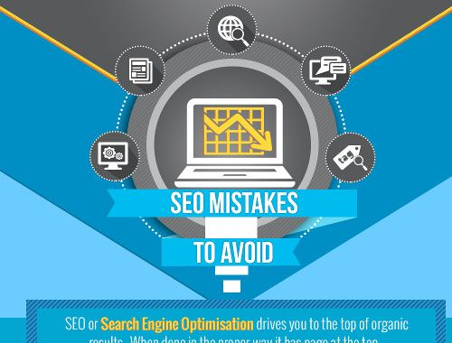 SEO Mistakes To Avoid by Fertile Frog_Preview