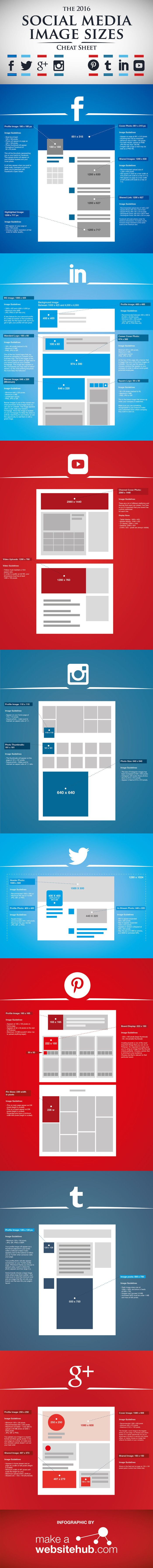 Social Media Cheat Sheet by makeawebsitehub
