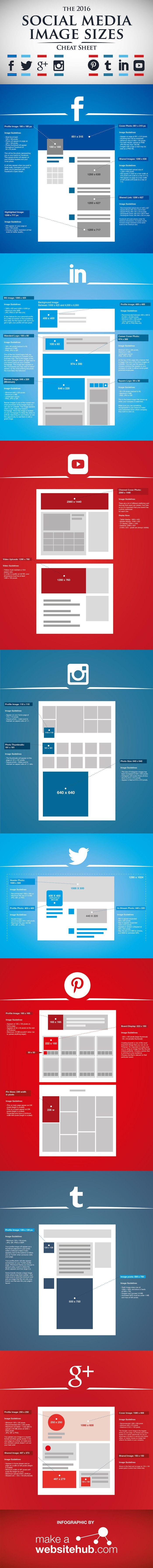 Social Media Cheat Sheet by makeawebsitehub