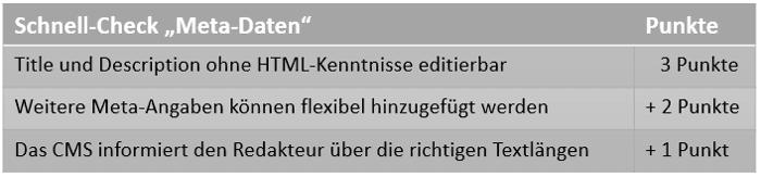 Checkliste_Metadaten