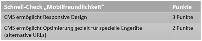 Checkliste_Mobile