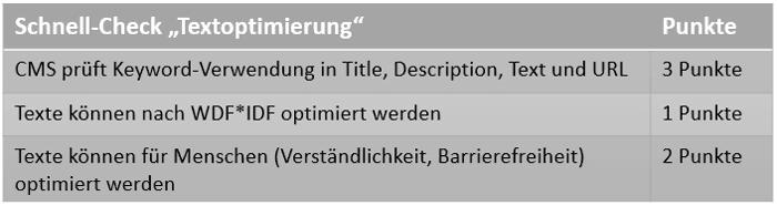 Checkliste_Textoptimierung