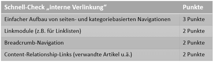 Checkliste_Verlinkung