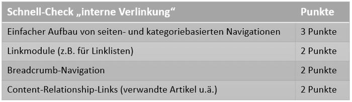 Checkliste_Verlinkung