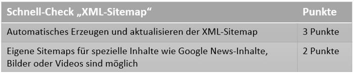 Checkliste_XML-Sitemap