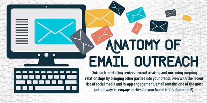 anatomy_of_email_outreach_pre