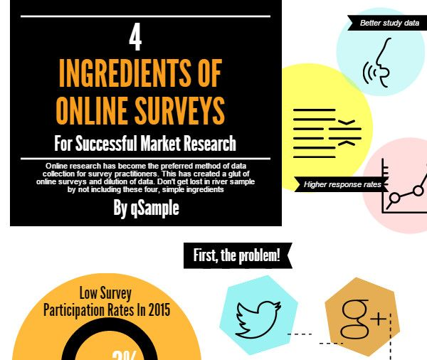 4 Ingredients to a Good Survey by qSample_preview
