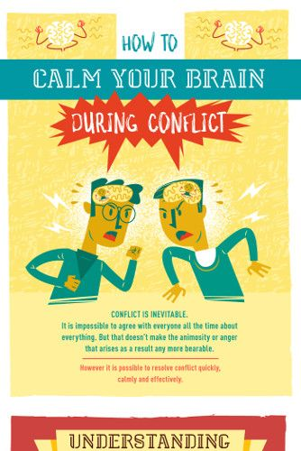 Infografik - How to calm your brain during conflicts by CashNetUSA_preview