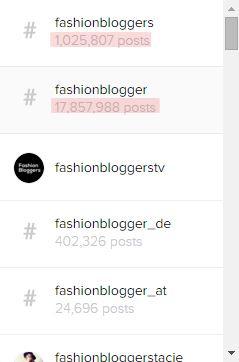 Fashionbloggers wäre hier das richtige Hashtag.