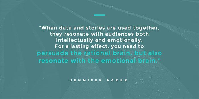 Die Zusammenarbeit von Daten und Storys, Quelle: MOZ
