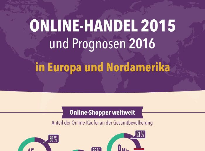 Infografik - Online-Handel 2015 und Prognosen 2016 by RetailMeNot_preview