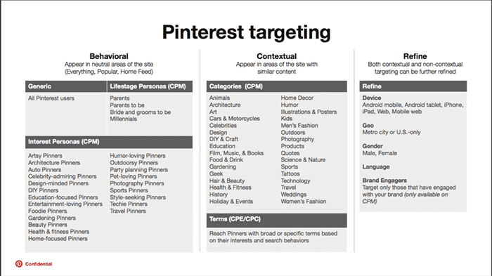 Pinterest-Behavior-Digiday