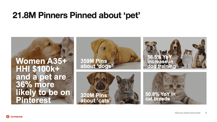 Pinterest-Pets-Digiday