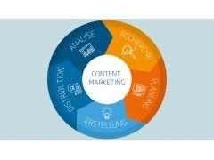 Content Marketing linkbird