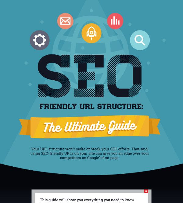 Infografik - SEO Friendly URL Structure by Ignite Visibility & Backlinko_preview