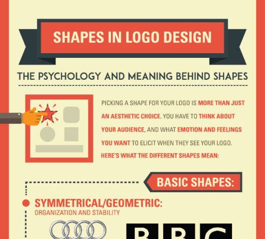 Shapes of Logos