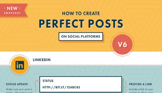 How-to-create-perfect-Posts